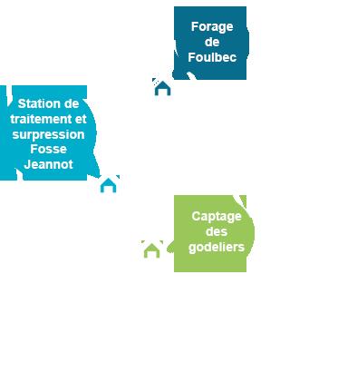 Localisation - SIPAEP - Beuzeville